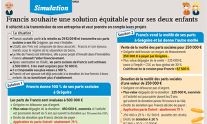 Pacte Dutreil  - Optimiser la transmission familiale